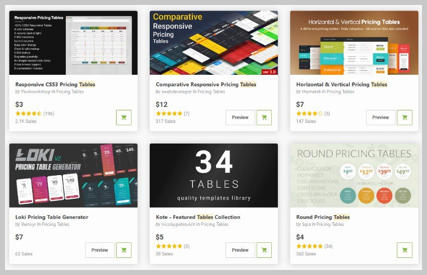 CSS Pricing Tables from CodeCanyon