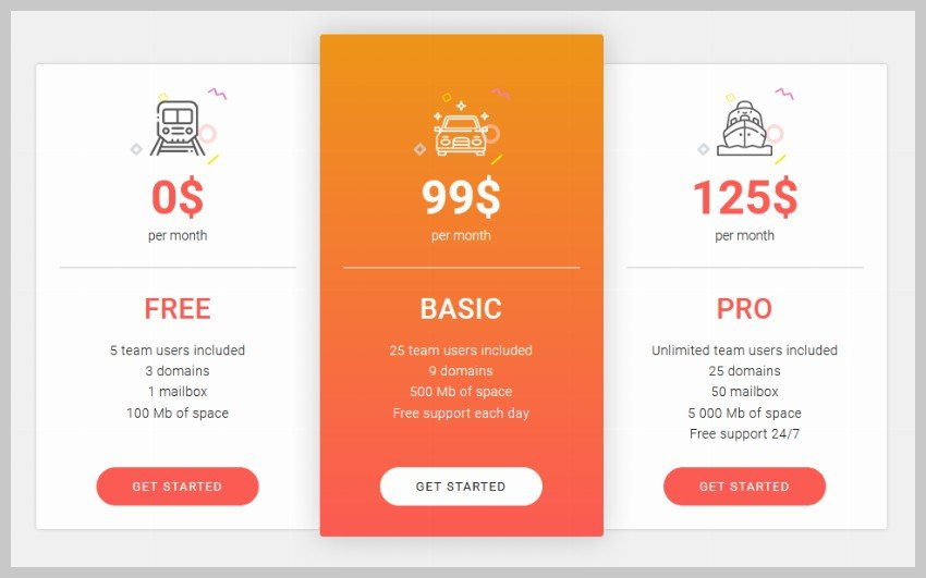 Best CSS Pricing Tables