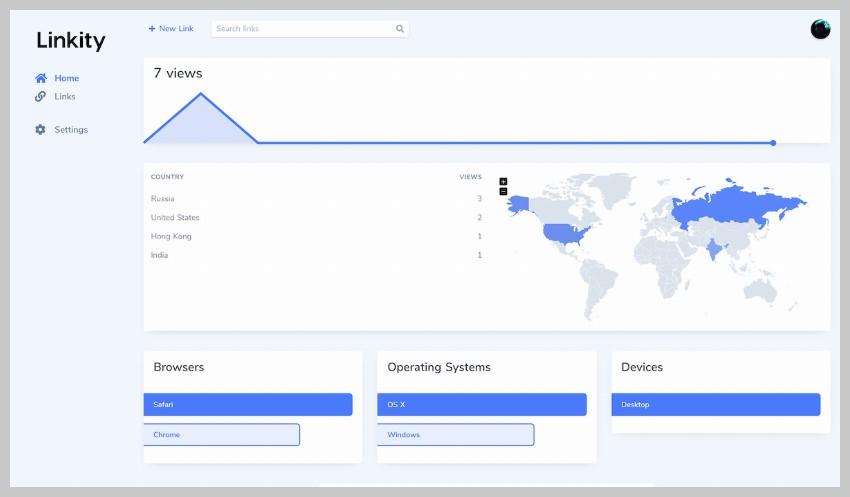 Linkity Business URL Shortener