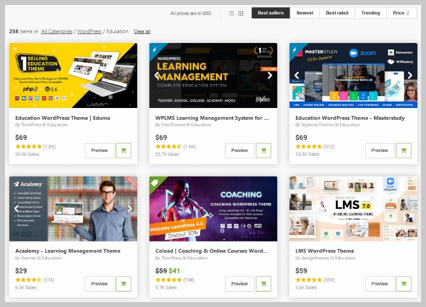 Best Selling Education Themes