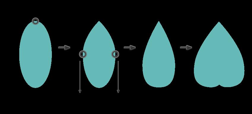 creating the leaf