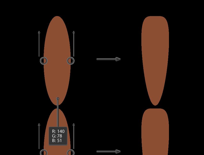 creating the stem