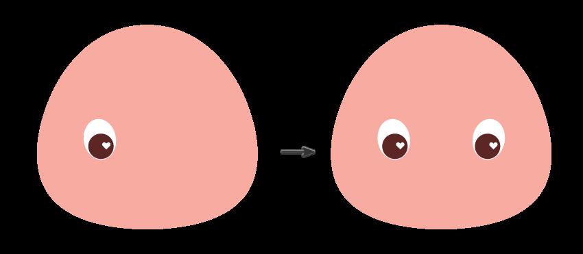 placing the eye