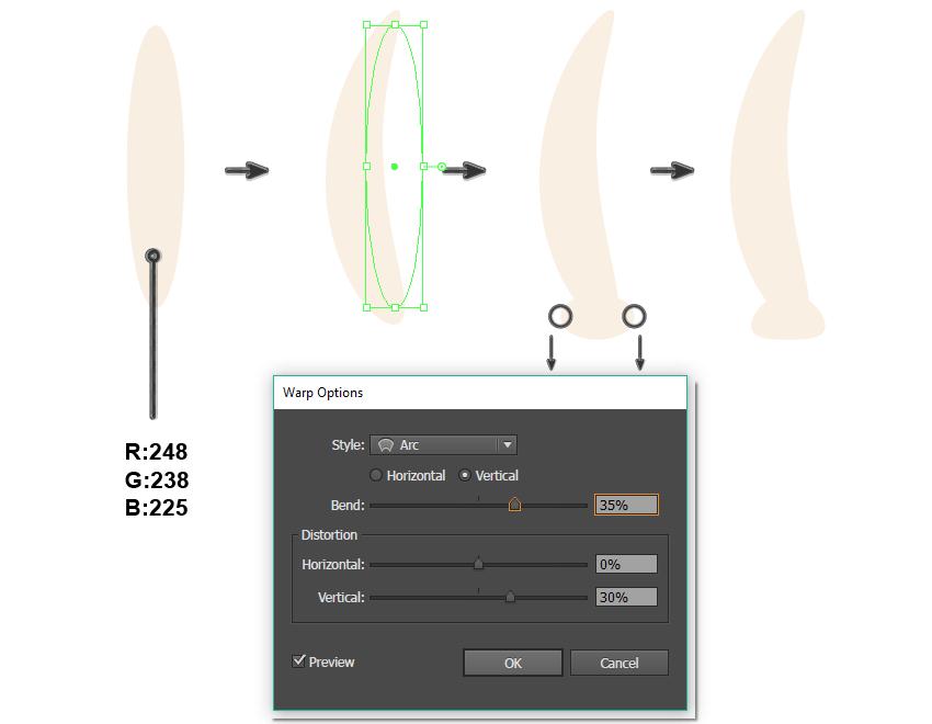 creating the foreleg
