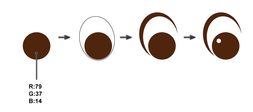creating the eye
