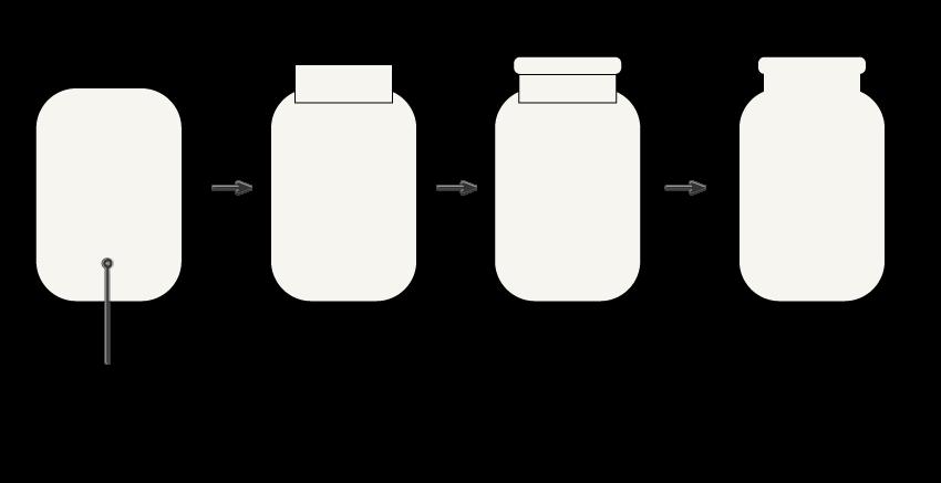 creating the jar