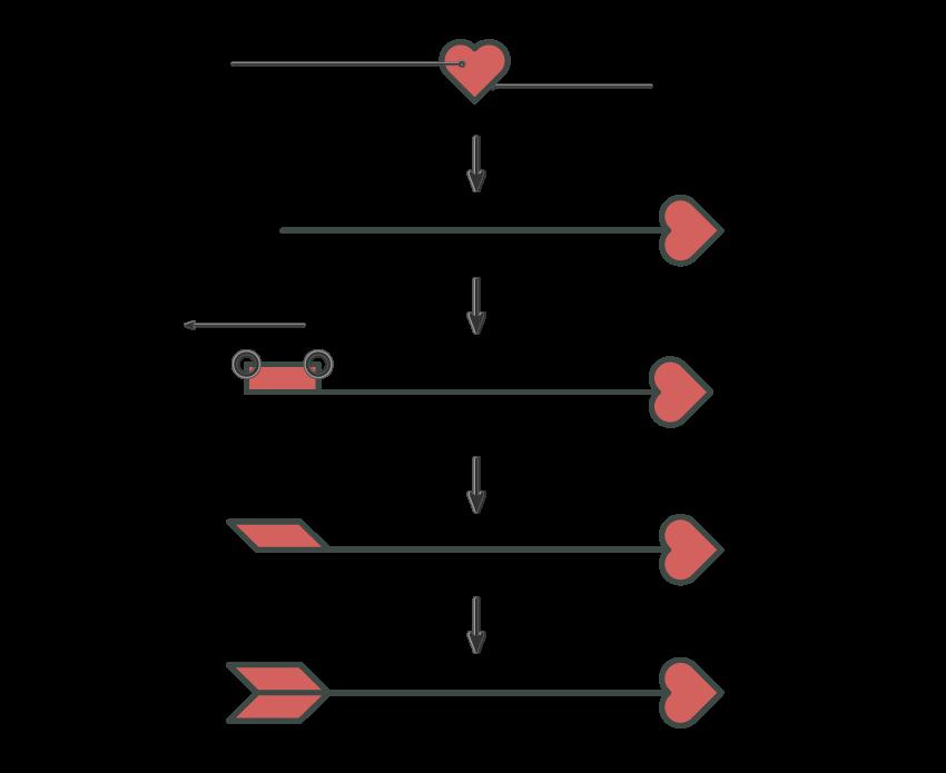 how to create the arrow