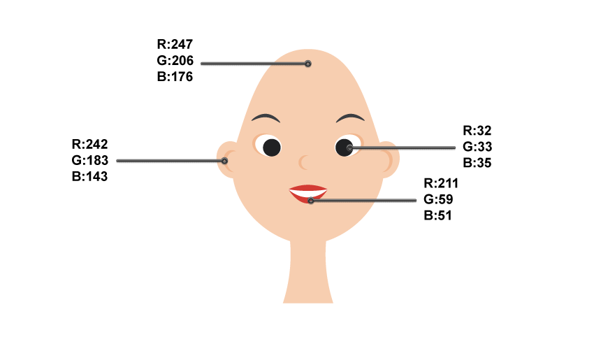 how to create the asian face woman
