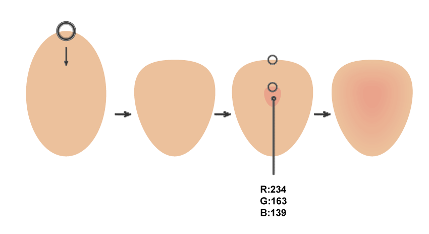 how to create the cheek