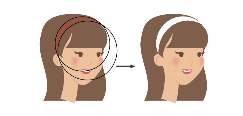 how to create the headband