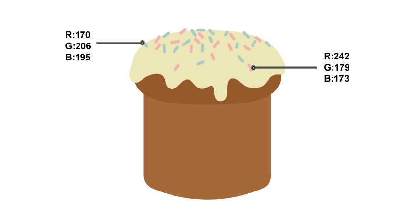 how to create the sprinkles