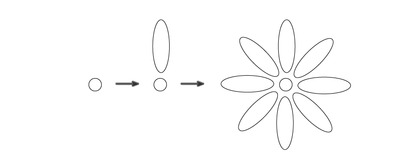 how to create the simple flower
