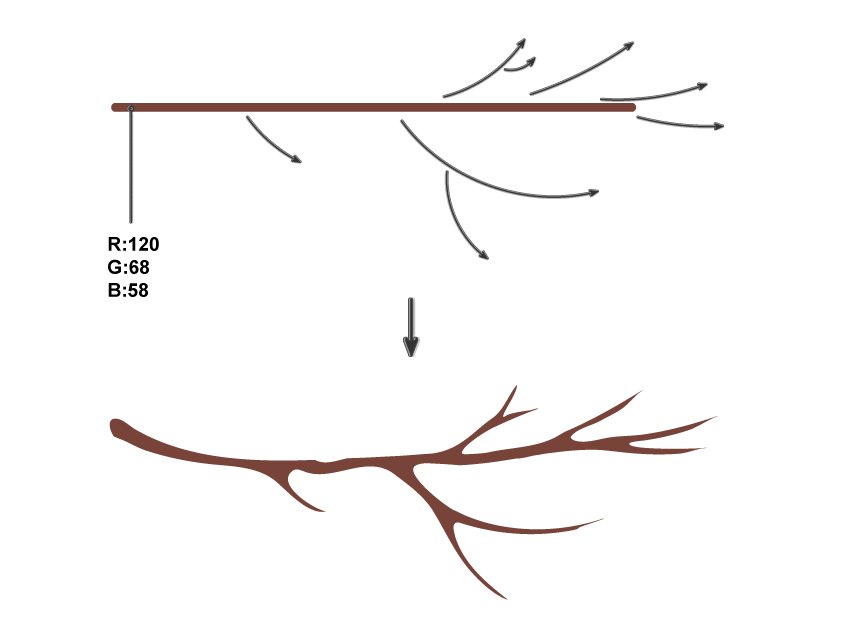 how to create the branch