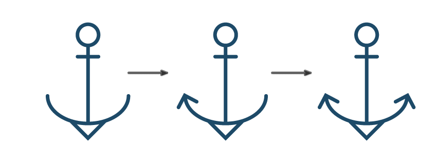 how to finish creating the anchor