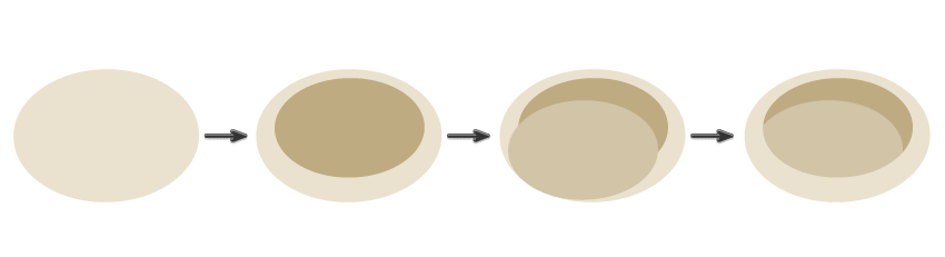 how to create the crater
