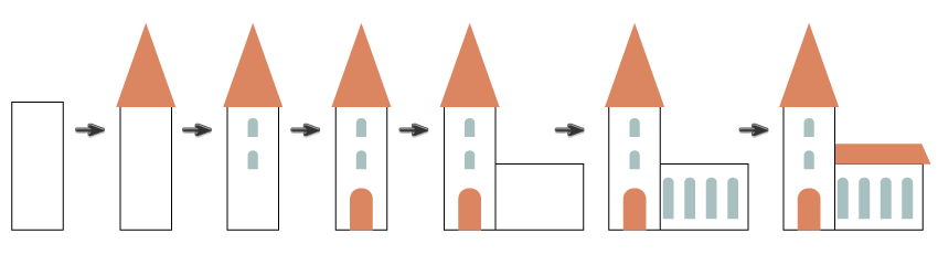 how to create the church