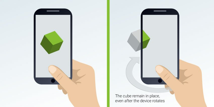 The cube remain in place even after the device rotates