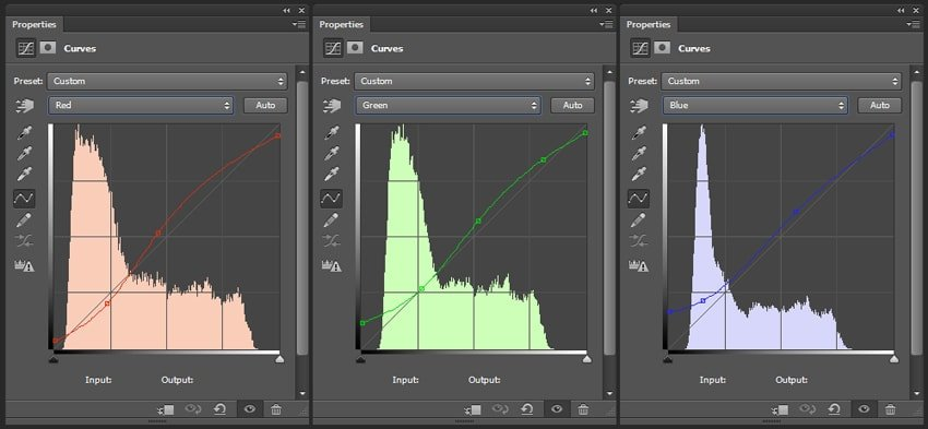 Changing curves for vintage color correction