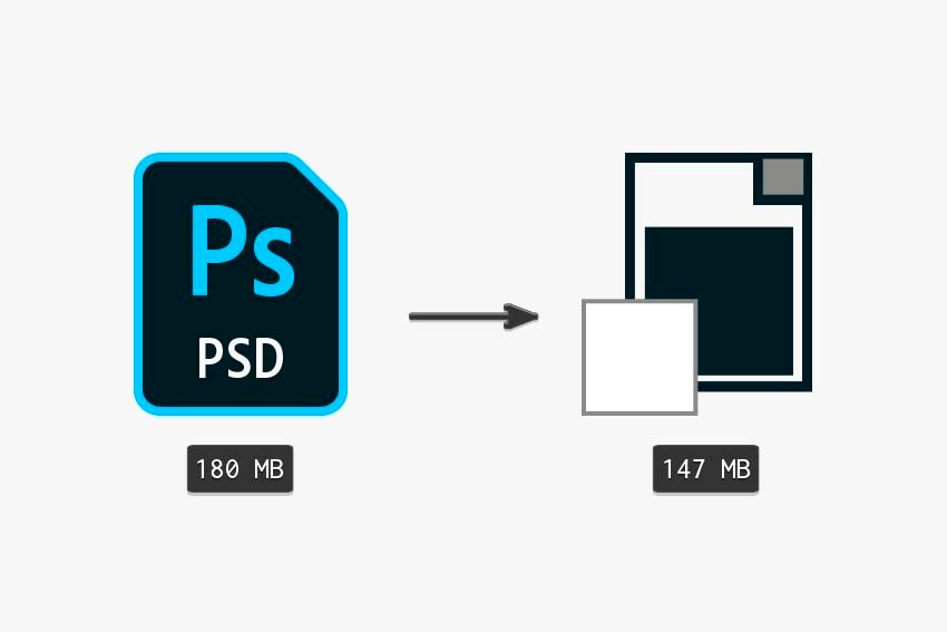comparing the original file size to rasterized smart objects psd file size