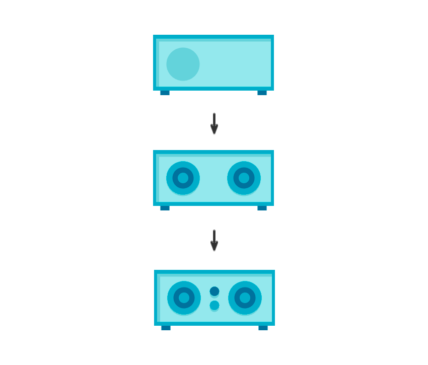 Adding the speakers with ellipses