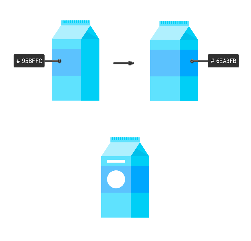 Create new faces of the milk