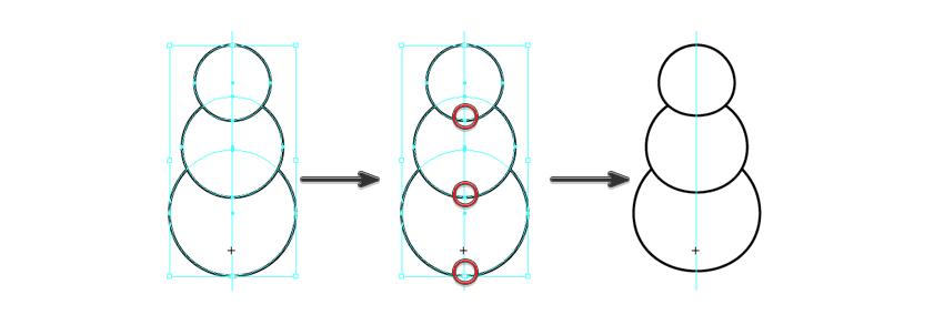 create the base snowman shape using 3 circles