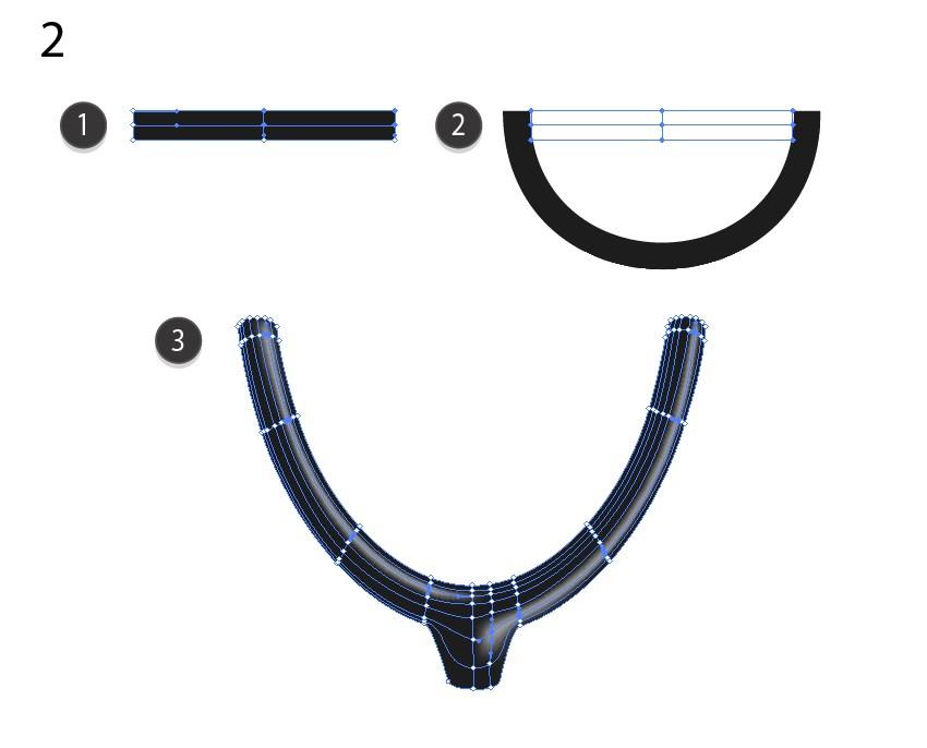 bend shape