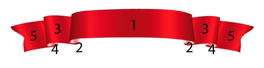 banner ribbon