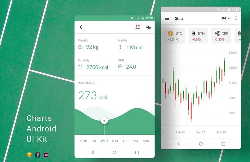 Charts Android UI Kit