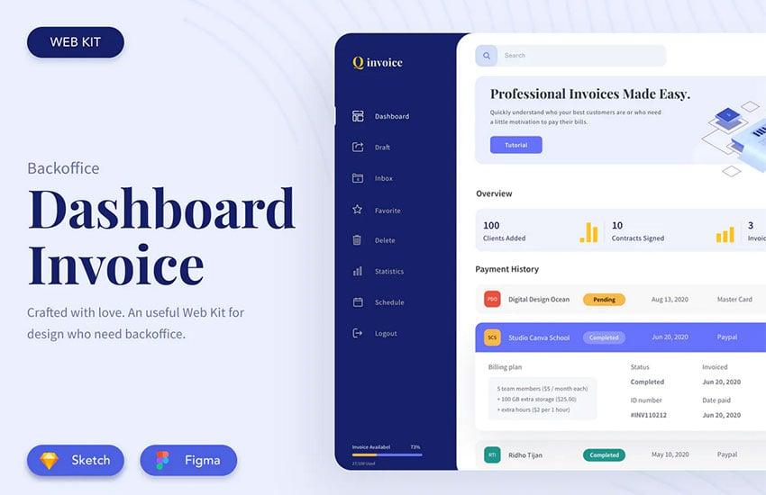 Dashboard For Invoice UI Kit Design