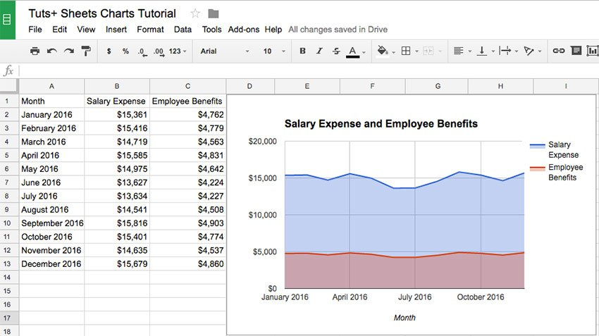 Area charts in Google Sheets