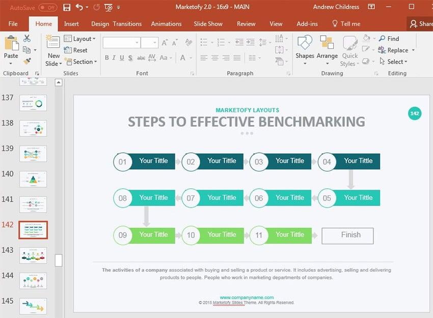 Benchmarking Flowchart in PowerPoint template
