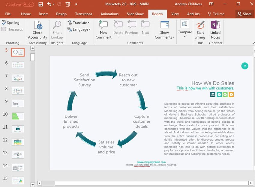 Sales Flowchart made in PowerPoint