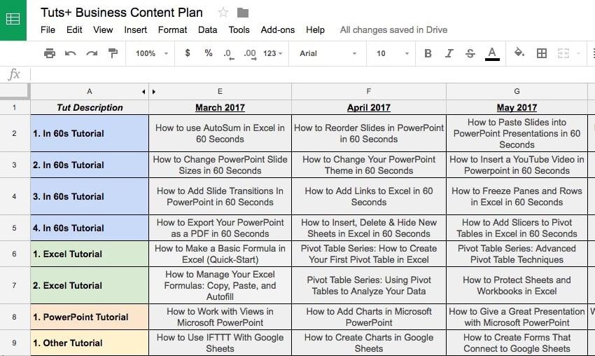 Google Sheets Content plan