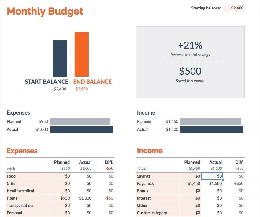 Monthly Budget Screenshot