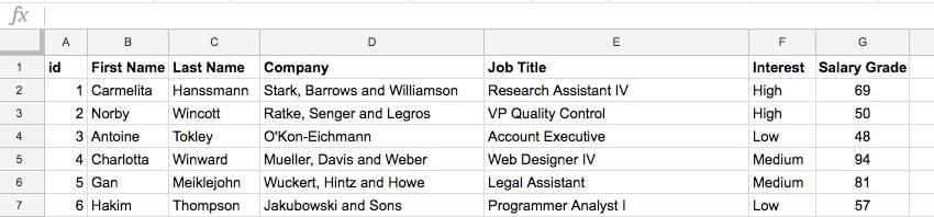 Employee Data Sheets Example