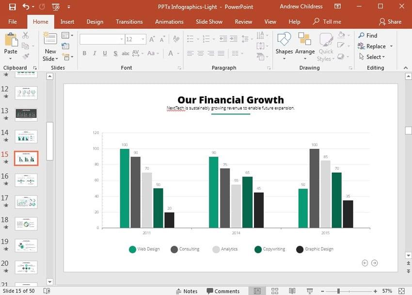 FInancial growth slide
