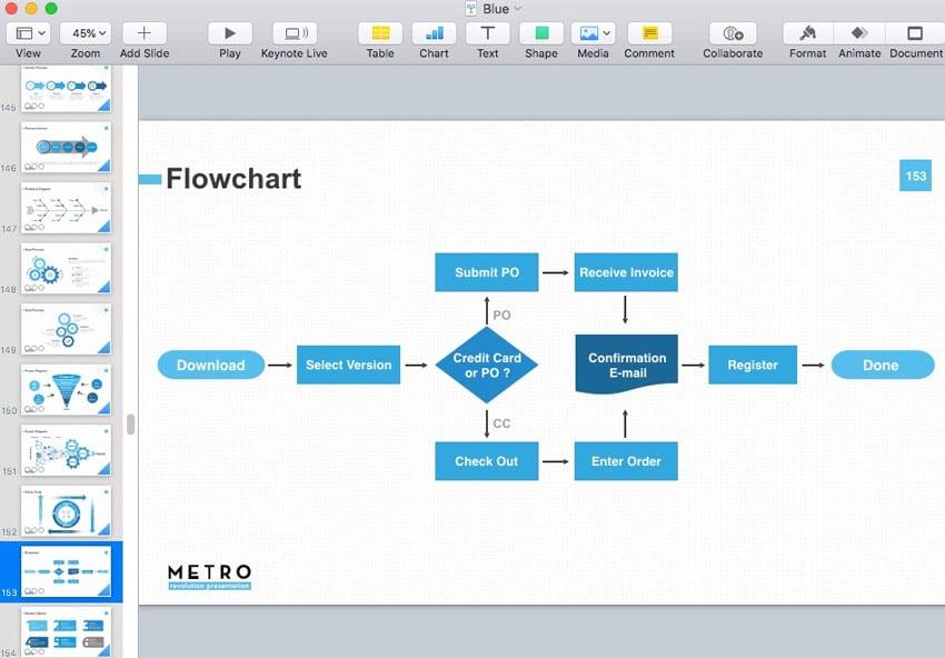 Flowchart Metro Keynote template