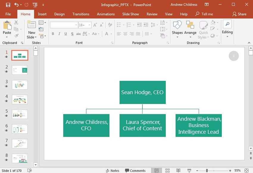 Org Chart PowerPoint example