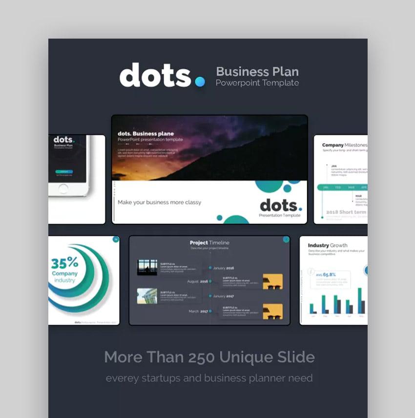 dots Business Plan Template