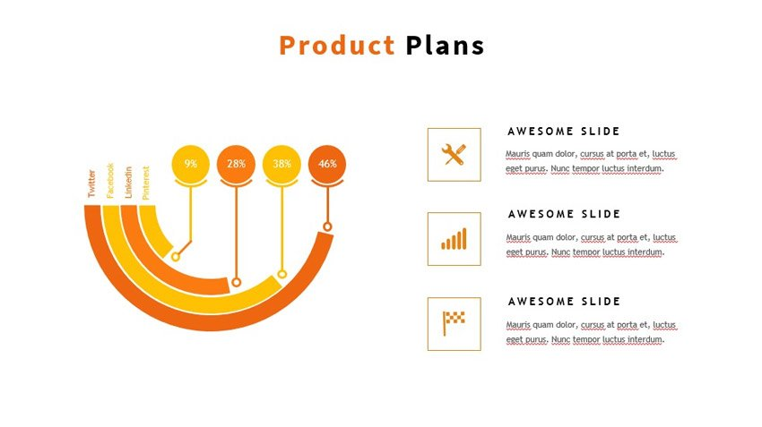 Product Plans