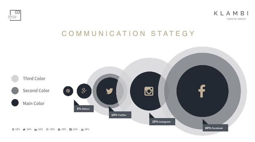 Folie zur sozialen Strategie