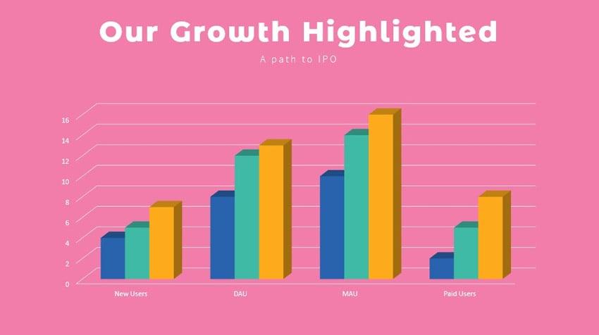 Customized Data chart