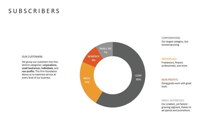 diapositiva grafica