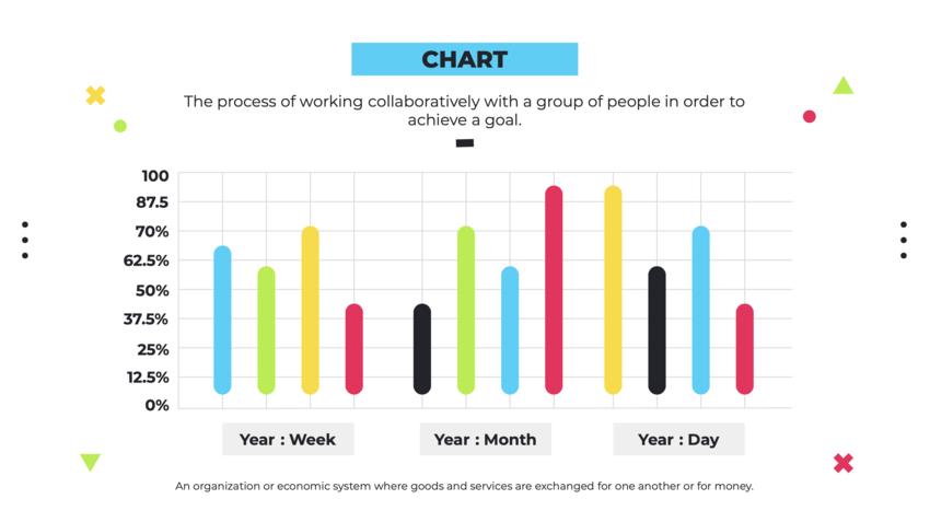 The Chart Slide