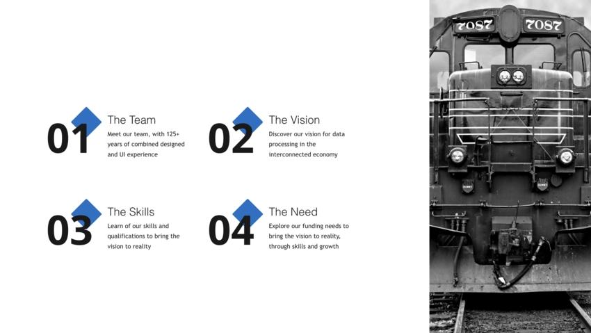 Professional PowerPoint Templates Roadmap