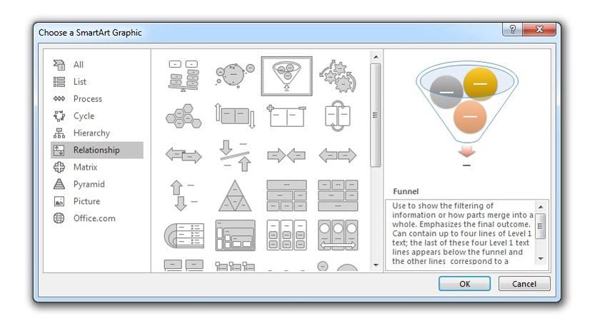 PowerPoint Funnel Chart