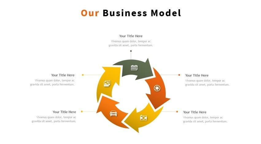 Business Plan PPT