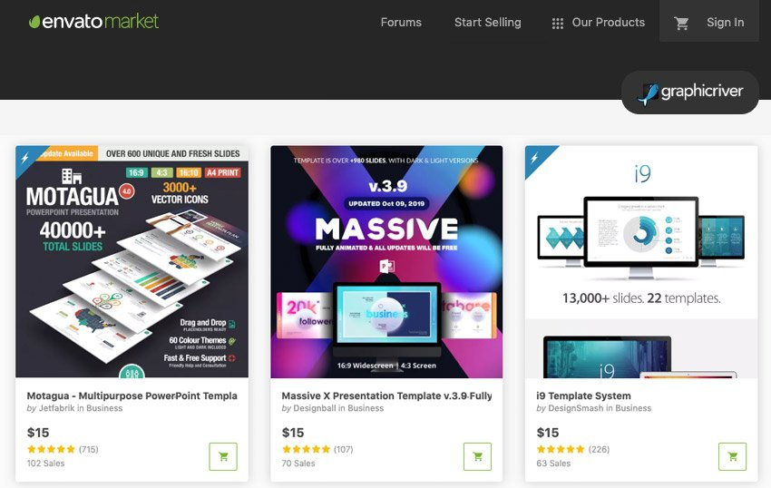 GraphicRiver Best PowerPoint templates