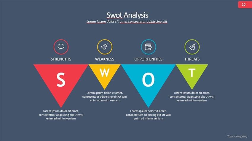 SWOT Slide Untouch